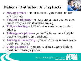 National Distracted Driving Facts
